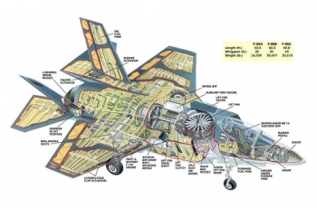 """F-35 Cutaway • <a style=""""font-size:0.8em;"""" href=""""http://www.flickr.com/photos/139546847@N02/25169014346/"""" target=""""_blank"""">View on Flickr</a>"""