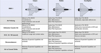 """dassaultrafale • <a style=""""font-size:0.8em;"""" href=""""http://www.flickr.com/photos/139546847@N02/30681046741/"""" target=""""_blank"""">View on Flickr</a>"""