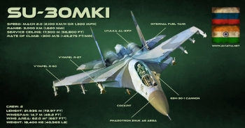 "SU-30MKI-infographic • <a style=""font-size:0.8em;"" href=""http://www.flickr.com/photos/139546847@N02/30133950663/"" target=""_blank"">View on Flickr</a>"