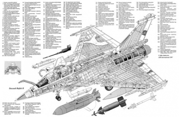 """rafale_cutaway • <a style=""""font-size:0.8em;"""" href=""""http://www.flickr.com/photos/139546847@N02/30732683026/"""" target=""""_blank"""">View on Flickr</a>"""