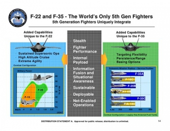 """f-35-production-14-728 • <a style=""""font-size:0.8em;"""" href=""""http://www.flickr.com/photos/139546847@N02/30681088141/"""" target=""""_blank"""">View on Flickr</a>"""