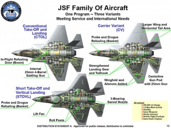 """AIR_F-35_JSF_Variants_lg • <a style=""""font-size:0.8em;"""" href=""""http://www.flickr.com/photos/139546847@N02/29687537953/"""" target=""""_blank"""">View on Flickr</a>"""