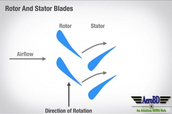 "rotor-stator-blades • <a style=""font-size:0.8em;"" href=""http://www.flickr.com/photos/139546847@N02/28242113411/"" target=""_blank"">View on Flickr</a>"