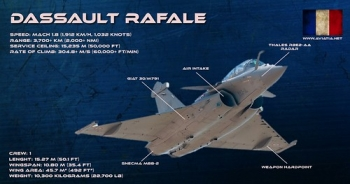 """RAFALE-INFOGRAPHIC-1 • <a style=""""font-size:0.8em;"""" href=""""http://www.flickr.com/photos/139546847@N02/28242168211/"""" target=""""_blank"""">View on Flickr</a>"""