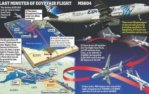 20M_EGYPTAIR CRASH WIDE.1