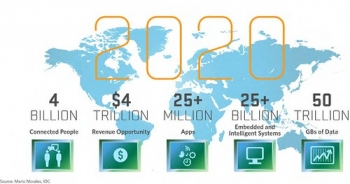 """internet-era-infographic • <a style=""""font-size:0.8em;"""" href=""""http://www.flickr.com/photos/139546847@N02/24582183913/"""" target=""""_blank"""">View on Flickr</a>"""