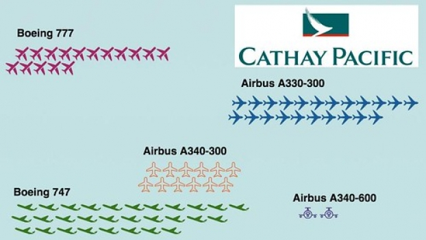 """Cathay Pacific Fleet Changes, 2005-15 • <a style=""""font-size:0.8em;"""" href=""""http://www.flickr.com/photos/139546847@N02/25169070026/"""" target=""""_blank"""">View on Flickr</a>"""