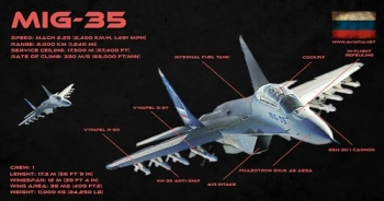 """MIG-35-infographic • <a style=""""font-size:0.8em;"""" href=""""http://www.flickr.com/photos/139546847@N02/28216920022/"""" target=""""_blank"""">View on Flickr</a>"""